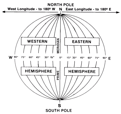 special lines of latitude and longitude lessons tes teach